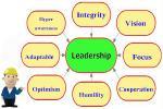 คุณสมบัติของผู้นำ (Leadership qualities)
