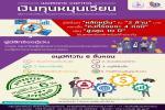 เงินทุนหมุนเวียนเพื่อการส่งเสริมอาชีพอุตสาหกรรมในครอบครัวและหัตถกรรมไทย 2562