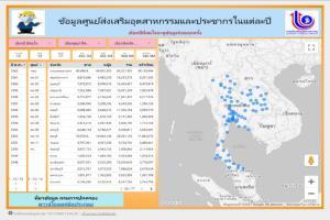 DS_15003_PopDIP_ข้อมูลประชากรและครัวเรือนของไทยรายปี กับศูนย์ส่งเสริมอุตสาหกรรม