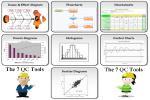 Tool เครื่องมือในการบริหารจัดการคุณภาพ (Tools for quality management) รวมข้อมูล