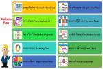 Plan การวางแผนกลยุทธ (Strategic Planning) รวมข้อมูล